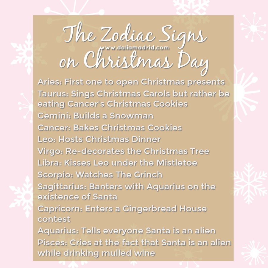 A list of all the Zodiac Signs on Christmas Day and their Christmas activity,