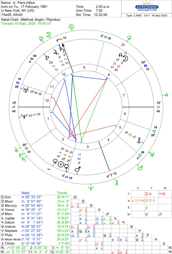 Natal Chart of Paris Hilton