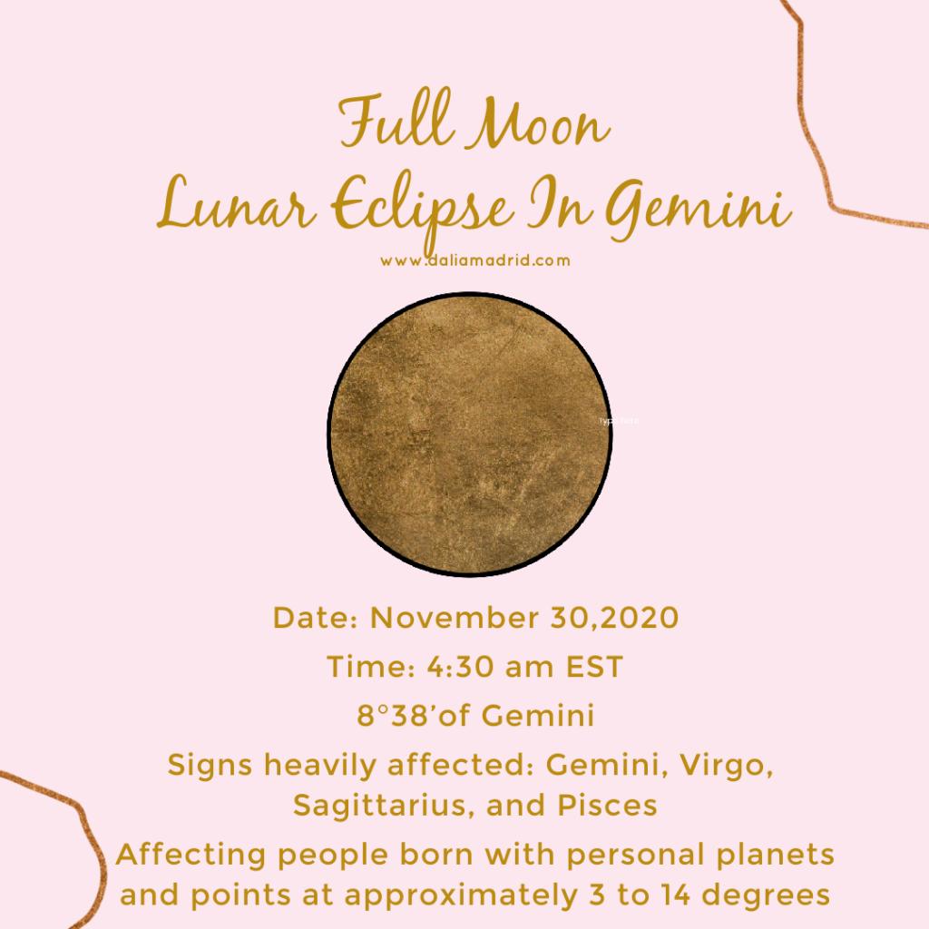 Full Moon Lunar Eclipse in Gemini